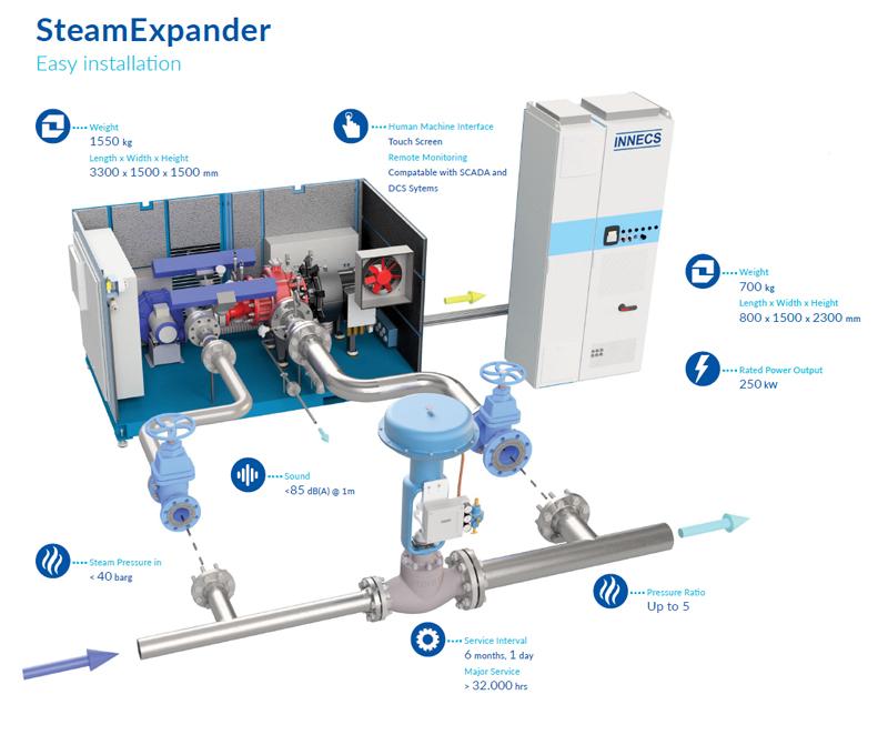 ENERGIIQ-Portfoilio-steam expander